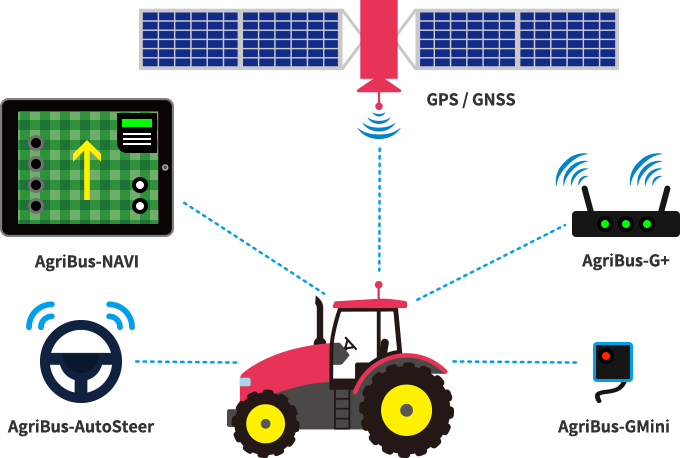 Your farming work will evolve with the AgriBus series