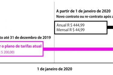 [Aviso importante] A partir de janeiro de 2020, o novo preço da assinatura do Plano Padrão no Google Play será de 12.000 ienes por ano