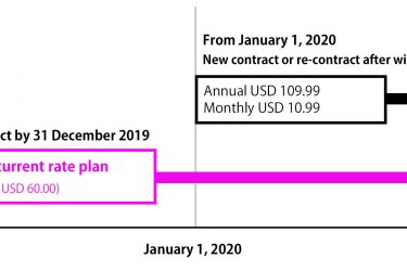 [Important Notice] Starting January 2020, the new subscription price for the Standard Plan on Google Play will be 12,000 yen per year