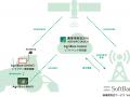 トラクターのIOT化を促進。農業情報設計社が、ソフトバンクが提供する高精度測位サービスを、世界トップシェアのトラクターガイダンスアプリ「AgriBus-NAVI」へ導入に向け、試験運用開始